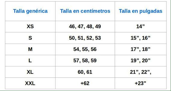 tablas de equivalencia